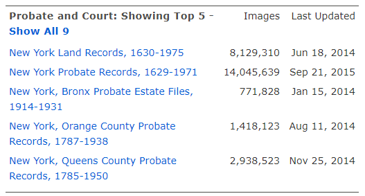Using Probate Records Online at Family Search Tutorial (2019